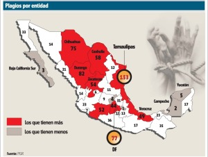 tamaulipas-number-1-in-kidnappings-pgr2
