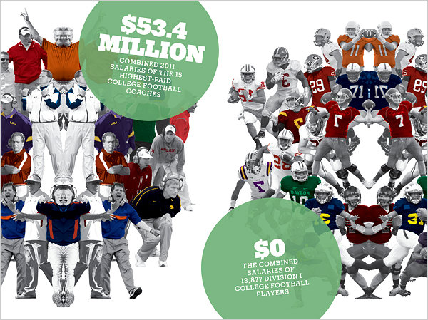 the current dispute between collegiate players and the ncaa regarding whether college athletes shoul Should college athletes be paid in recent years, there has been a lot of debate regarding whether the ncaa should change its rules regarding direct payment to athletes the proponents of allowing this would point out that college athletes bring in billions of dollar in revenue and do not get to share in the profits.